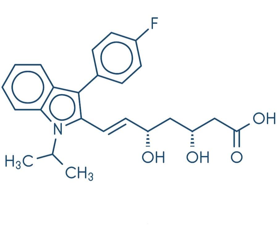 Fluvastatina: Come e Quando si Assume