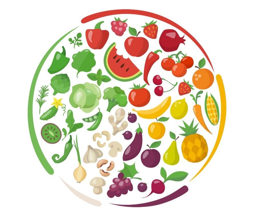 Dieta 5 Colori di Frutta e Verdura