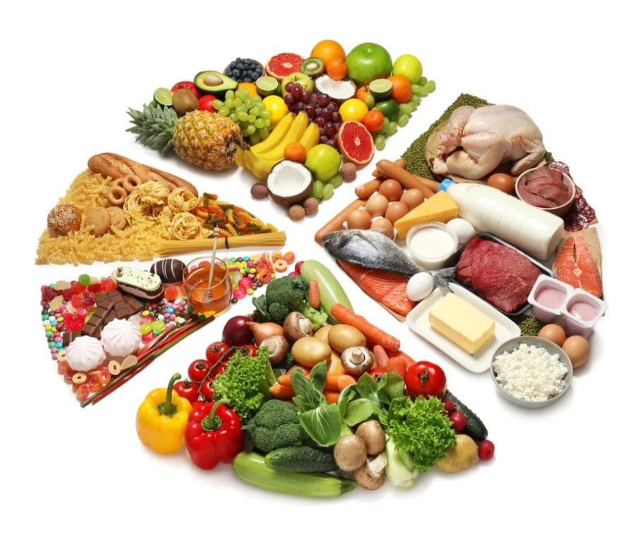 Nutrienti: Quali Sono i Più Importanti e a Cosa Servono