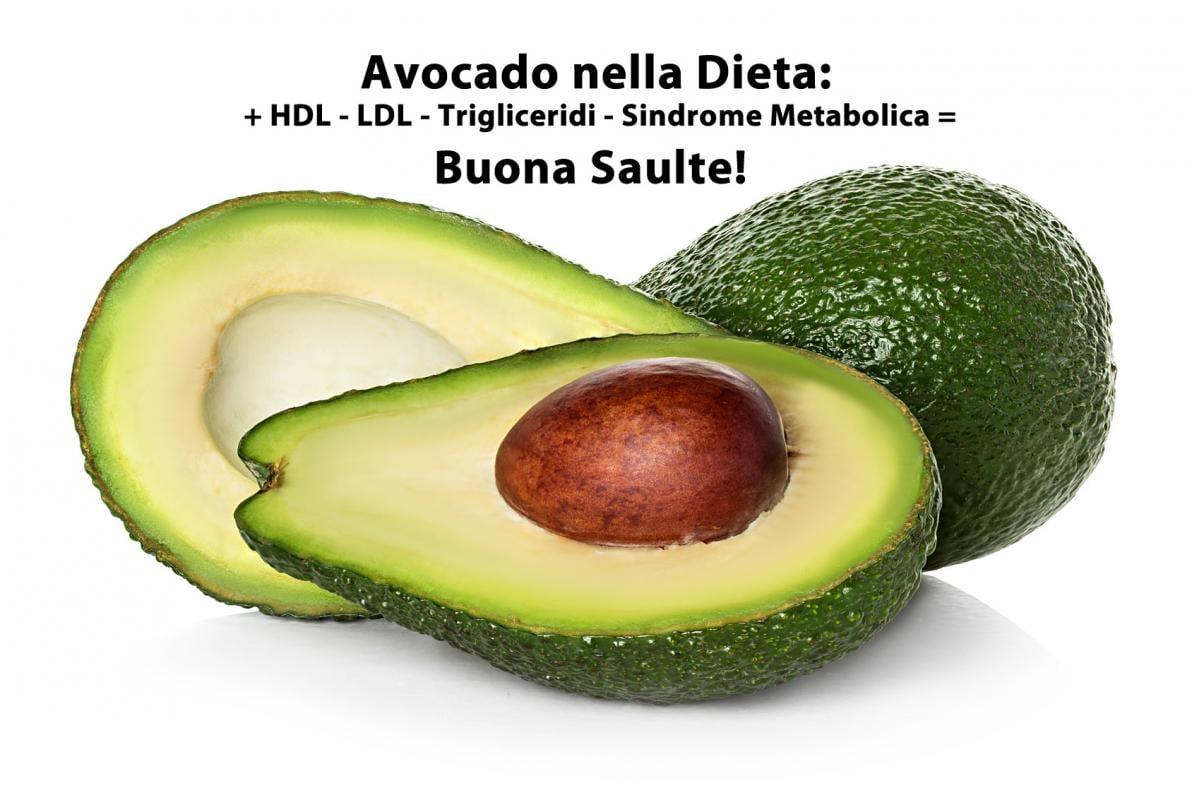 Dieta e Ricerca Clinica sull'Avocado