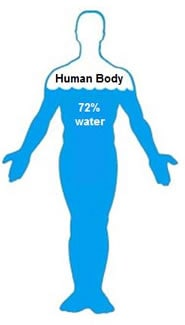 Acqua Corporea
