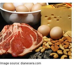 Esempio Dieta Iperproteica