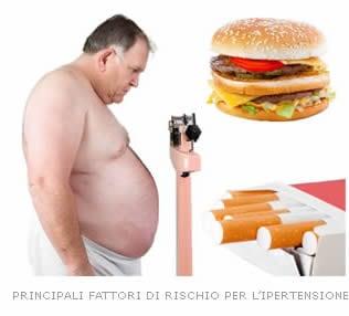 Fattori di Rischio Ipertensione