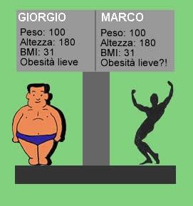 Massa corporea e sport