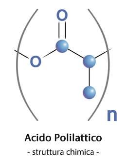 Acido Polilattico - Struttura chimica