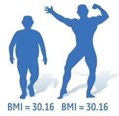 professionale più votato vendita scontata eccezionale gamma di stili e colori BMI o Body Mass index