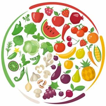 Dieta 5 Colori della frutta e della verdura