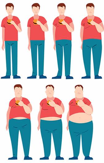Dieta per ingrassare