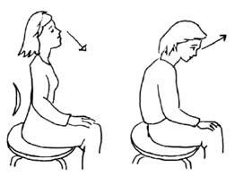 postura seduta
