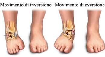 Caviglia Inversione Eversione