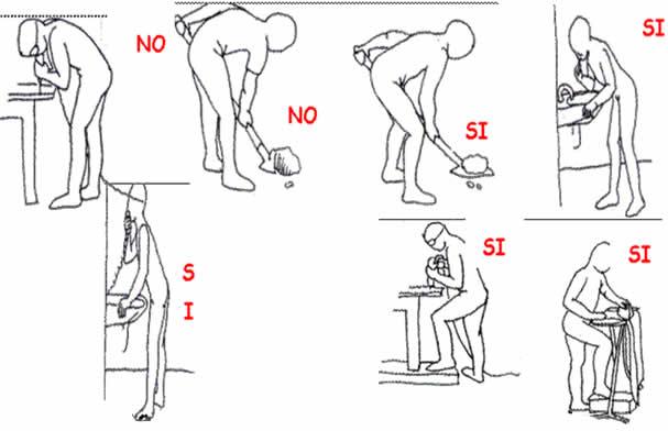 Consigli per prevenire il mal di schiena - Mal di schiena a letto cause ...