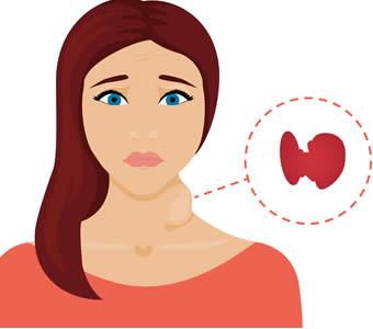 Tiroidite autoimmune